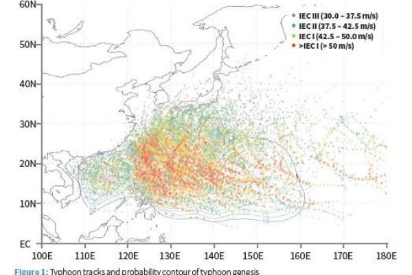 Plot showing Typhoon tracks and probability contour of typhoon genesis